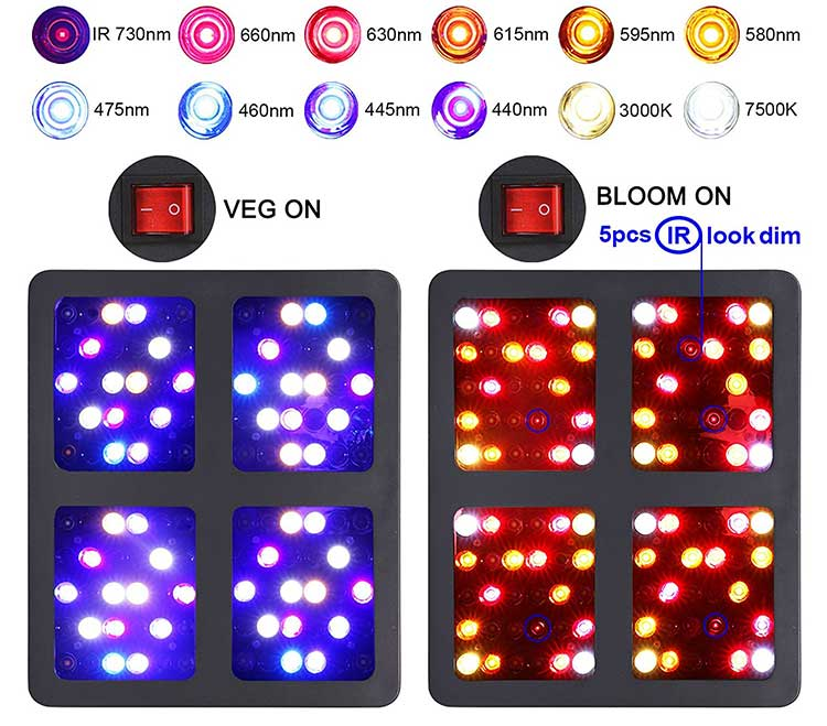 Viparspectra LED Array