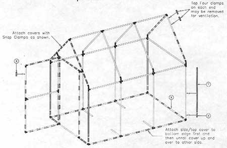 95 diy greenhouse plans learn how to build a greenhouse 6x9 pvc greenhouse solutioingenieria Choice Image