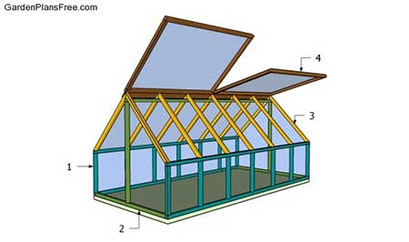 Raise The Roof Ventilated Greenhouse